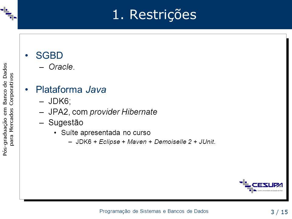 Pós-graduação em Banco de Dados para Mercados Corporativos Programação de Sistemas e Bancos de Dados 3 / 15 1. Restrições SGBD –Oracle. Plataforma Jav