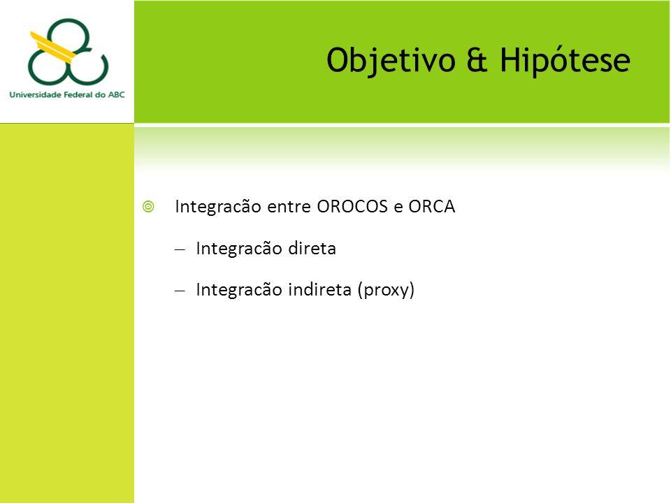 Objetivo & Hipótese Integracão entre OROCOS e ORCA – Integracão direta – Integracão indireta (proxy)