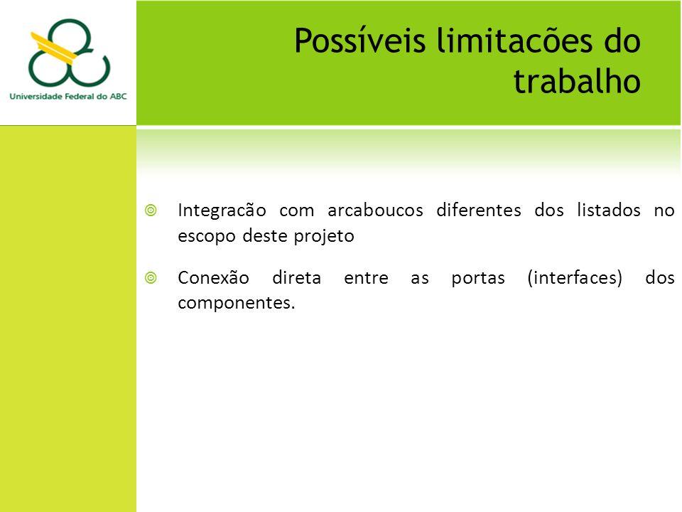 Possíveis limitacões do trabalho Integracão com arcaboucos diferentes dos listados no escopo deste projeto Conexão direta entre as portas (interfaces) dos componentes.