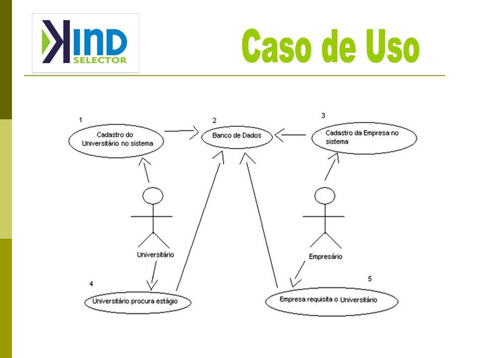 Entrevistado: Paulo Sérgio Mendes Martins Cargo: Diretor industrial, empresário no ramo de postos de combutiveis.