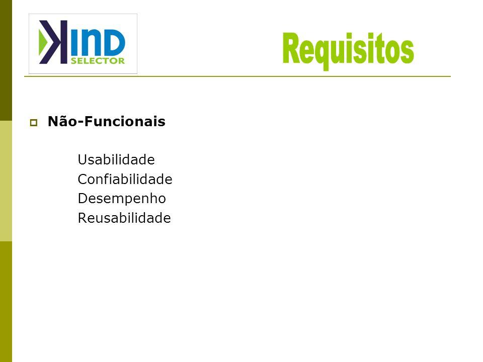 Não-Funcionais Usabilidade Confiabilidade Desempenho Reusabilidade