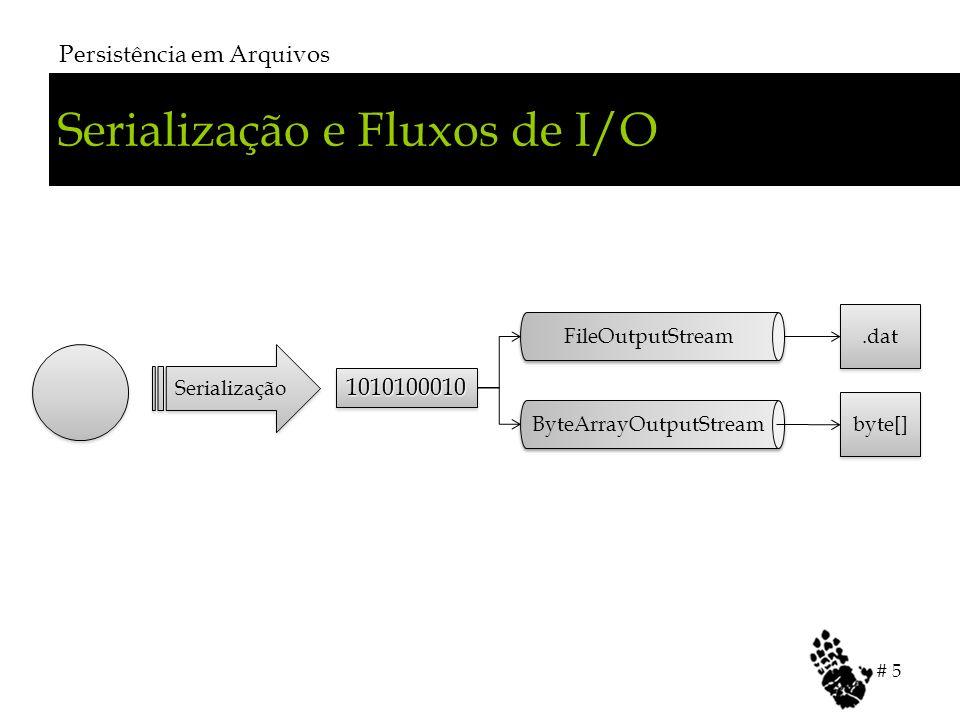 Serialização e Fluxos de I/O Persistência em Arquivos # 5 Serialização 10101000101010100010 FileOutputStream ByteArrayOutputStream.dat byte[]