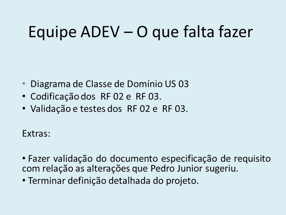 Equipe ADEV – O que falta fazer Diagrama de Classe de Domínio US 03 Codificação dos RF 02 e RF 03. Validação e testes dos RF 02 e RF 03. Extras: Fazer