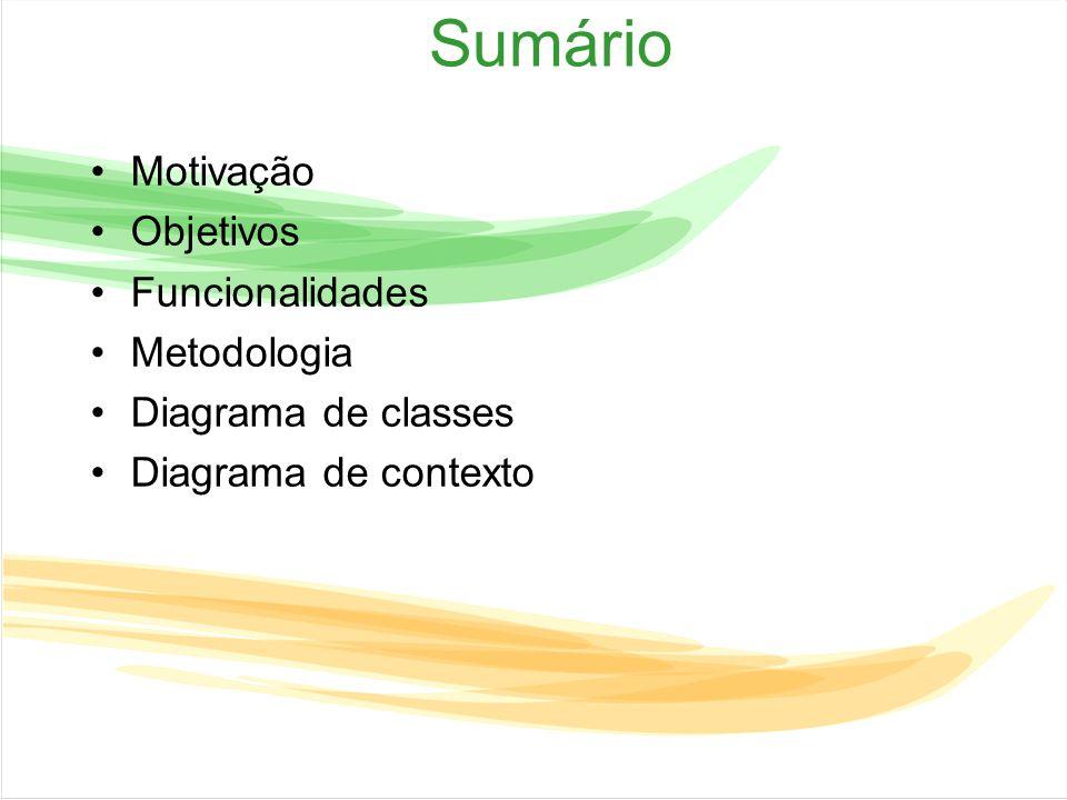 Sumário Motivação Objetivos Funcionalidades Metodologia Diagrama de classes Diagrama de contexto