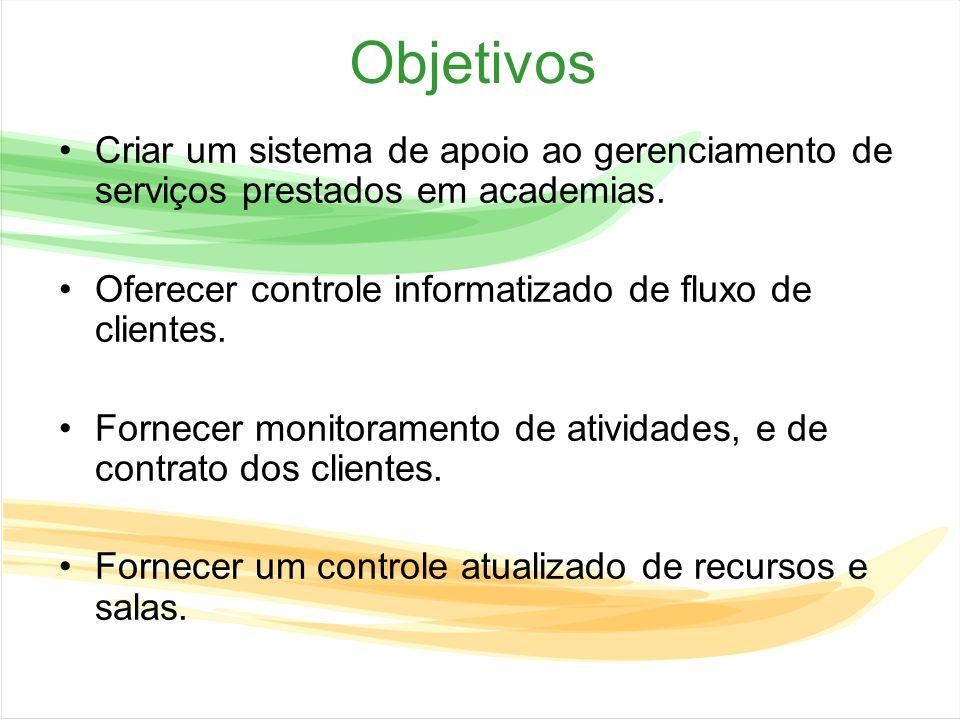 Funcionalidades Controle de cadastro de clientes Controlar as atividades e turmas nas quais o cliente participa.