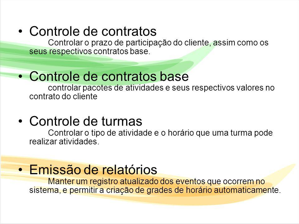 Controle de contratos Controlar o prazo de participação do cliente, assim como os seus respectivos contratos base.