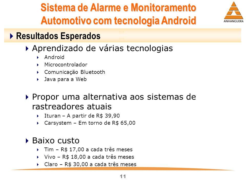 11 Sistema de Alarme e Monitoramento Automotivo com tecnologia Android Resultados Esperados Aprendizado de várias tecnologias Android Microcontrolador