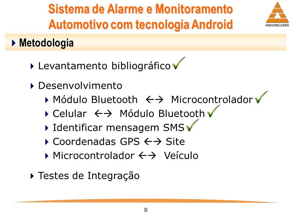 9 Sistema de Alarme e Monitoramento Automotivo com tecnologia Android Metodologia Levantamento bibliográfico Desenvolvimento Módulo Bluetooth Microcon