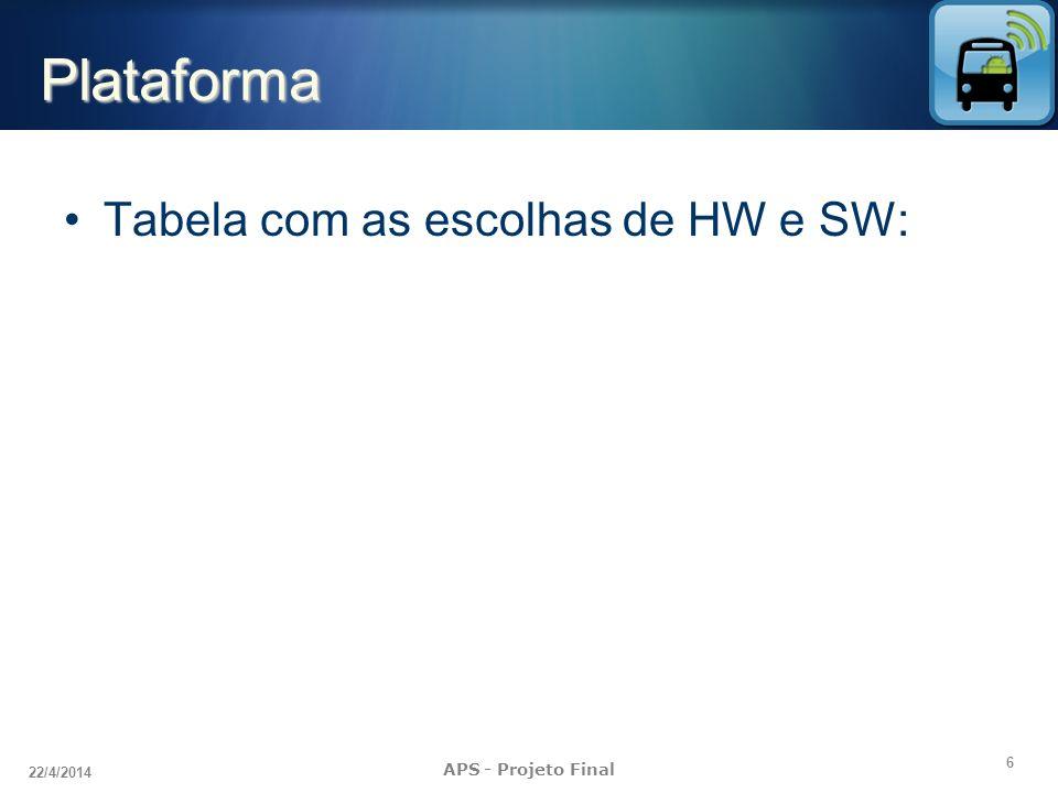6 22/4/2014 APS - Projeto Final Plataforma Tabela com as escolhas de HW e SW: