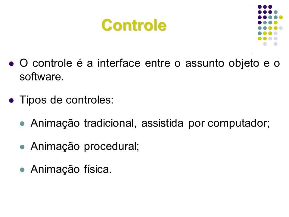Controle O controle é a interface entre o assunto objeto e o software. Tipos de controles: Animação tradicional, assistida por computador; Animação pr