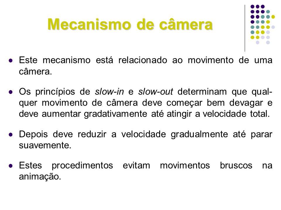 Mecanismo de câmera Este mecanismo está relacionado ao movimento de uma câmera. Os princípios de slow-in e slow-out determinam que qual- quer moviment
