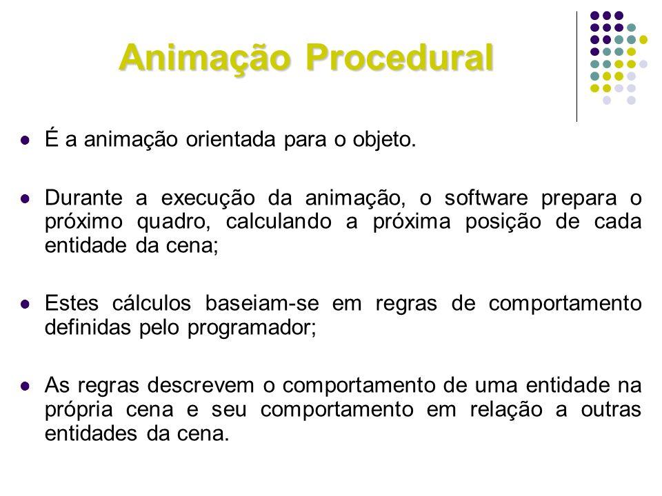 Animação Procedural É a animação orientada para o objeto. Durante a execução da animação, o software prepara o próximo quadro, calculando a próxima po