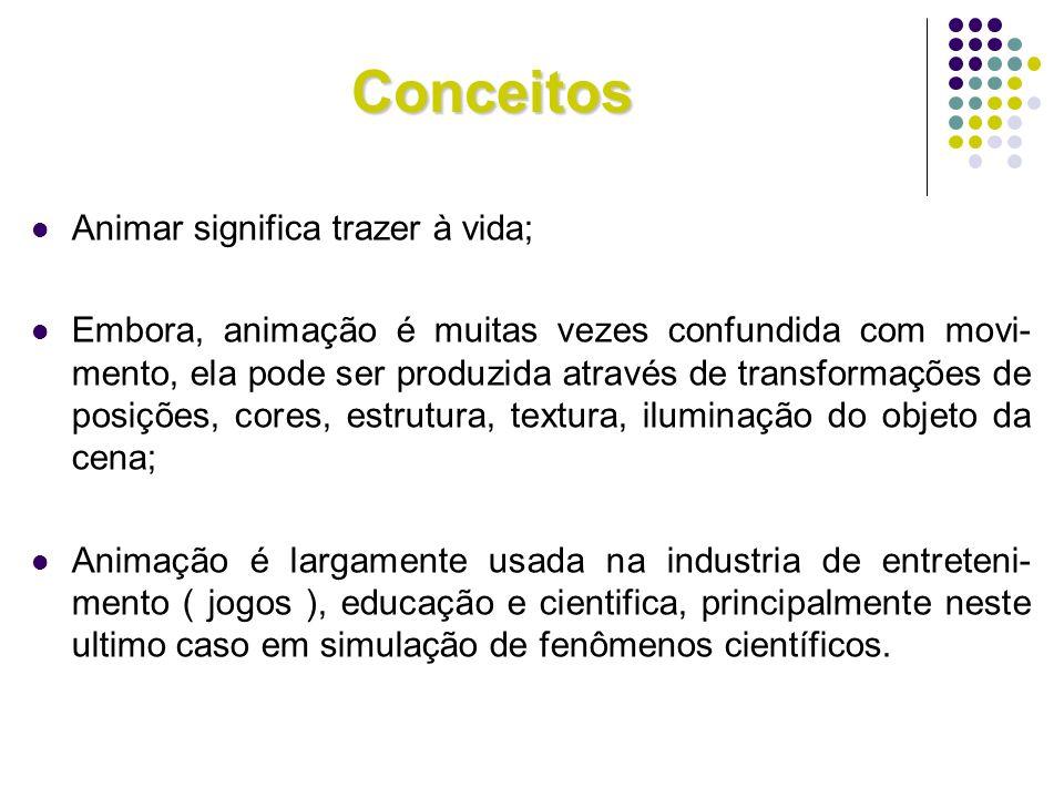 Controle O controle é a interface entre o assunto objeto e o software.