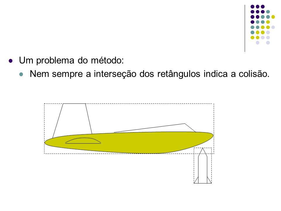 Um problema do método: Nem sempre a interseção dos retângulos indica a colisão.