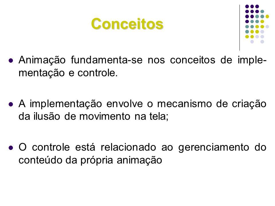 Conceitos Animação fundamenta-se nos conceitos de imple- mentação e controle. A implementação envolve o mecanismo de criação da ilusão de movimento na