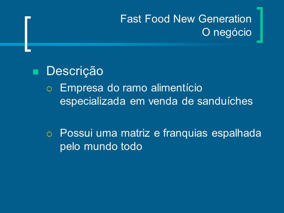 Fast Food New Generation O negócio Descrição Empresa do ramo alimentício especializada em venda de sanduíches Possui uma matriz e franquias espalhada