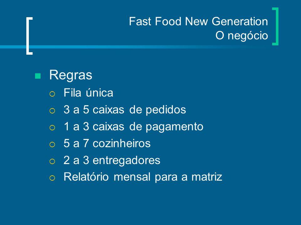 Regras Fila única 3 a 5 caixas de pedidos 1 a 3 caixas de pagamento 5 a 7 cozinheiros 2 a 3 entregadores Relatório mensal para a matriz Fast Food New