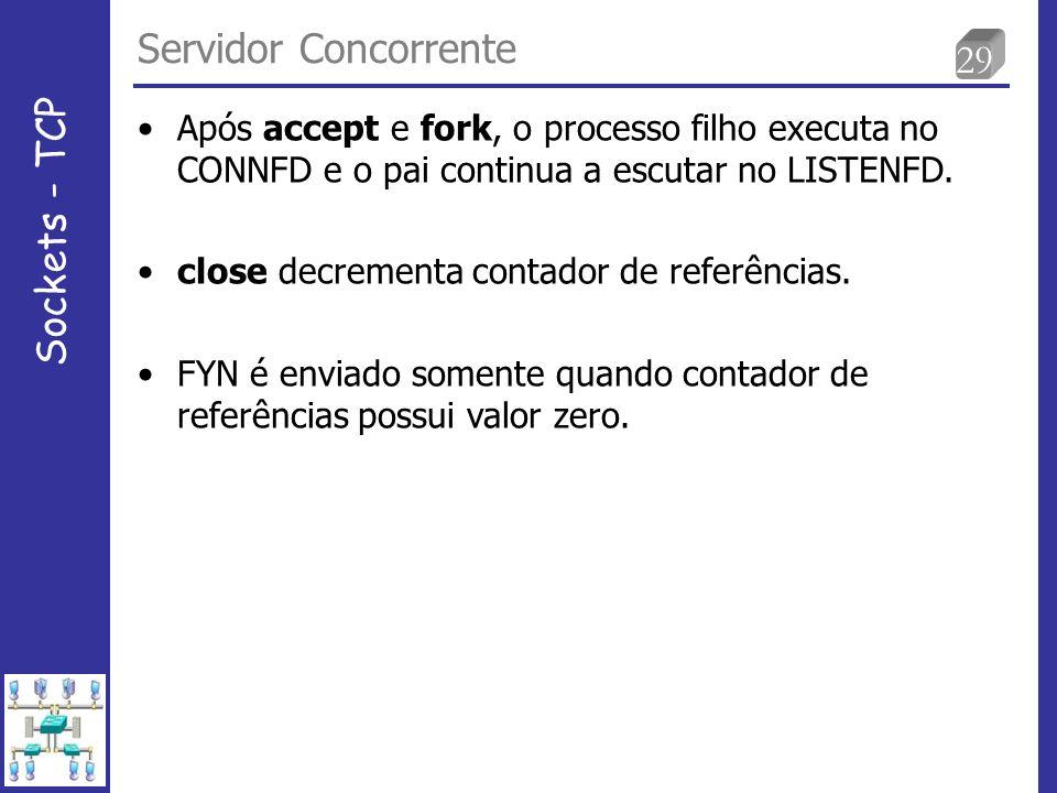 29 Servidor Concorrente Sockets - TCP Após accept e fork, o processo filho executa no CONNFD e o pai continua a escutar no LISTENFD.