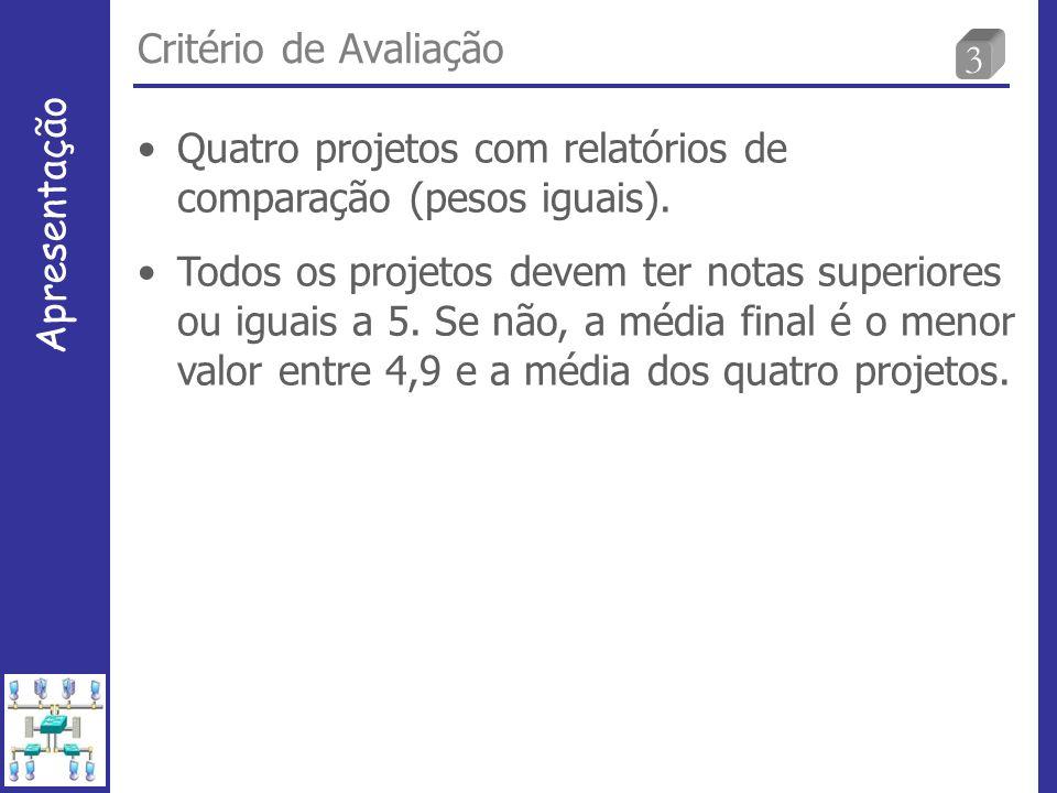 3 Critério de Avaliação Apresentação Quatro projetos com relatórios de comparação (pesos iguais).