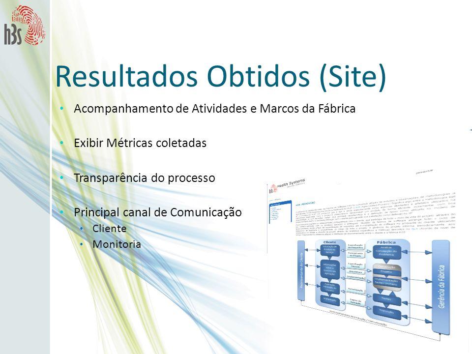 Acompanhamento de Atividades e Marcos da Fábrica Exibir Métricas coletadas Transparência do processo Principal canal de Comunicação Cliente Monitoria