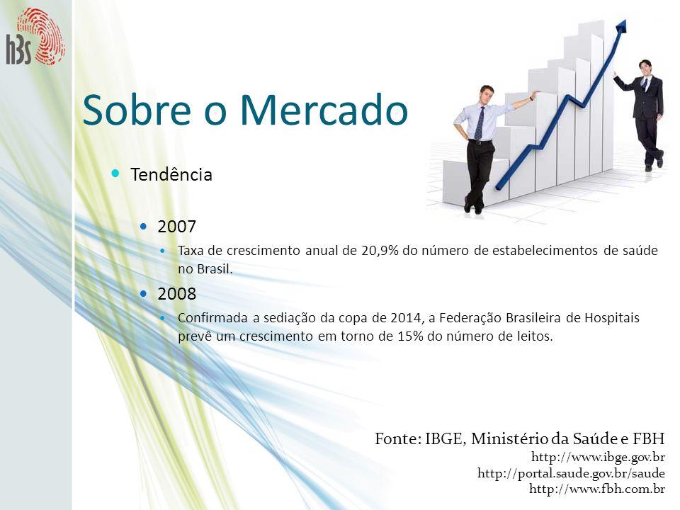 Sobre o Mercado Tendência 2007 Taxa de crescimento anual de 20,9% do número de estabelecimentos de saúde no Brasil. 2008 Confirmada a sediação da copa