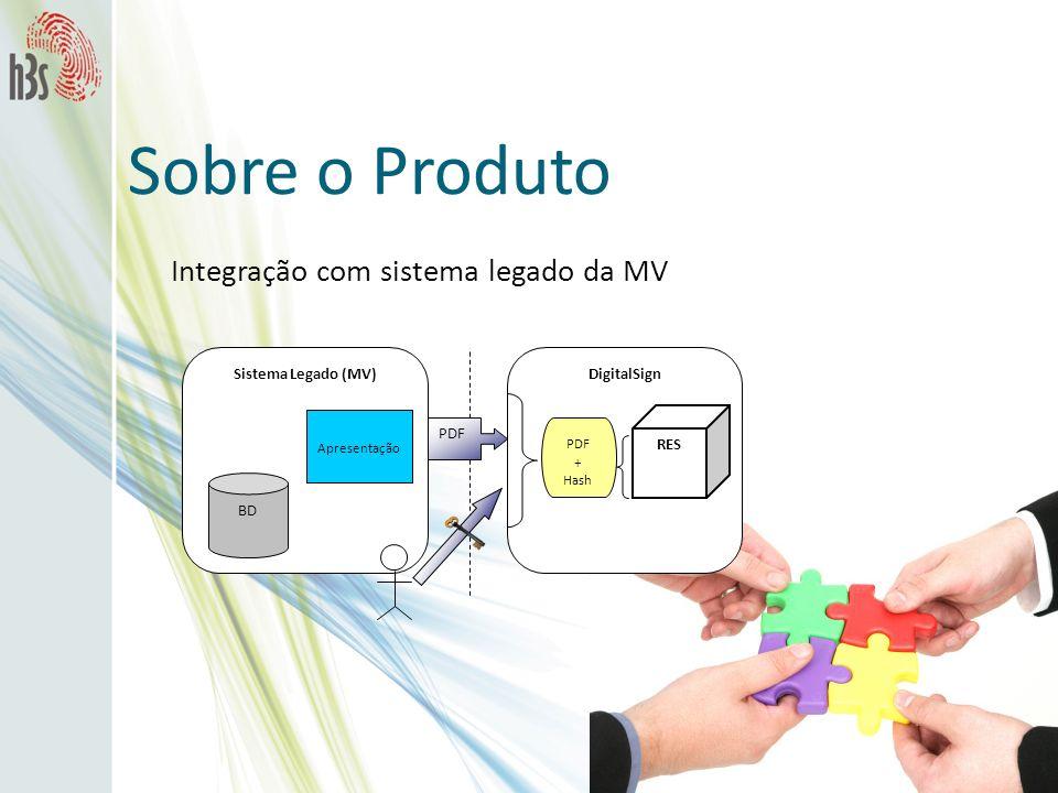 Sobre o Produto Integração com sistema legado da MV DigitalSignSistema Legado (MV) BD Apresentação PDF + Hash RES