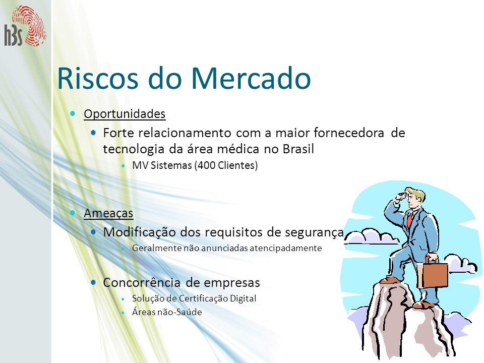 Riscos do Mercado Oportunidades Forte relacionamento com a maior fornecedora de tecnologia da área médica no Brasil MV Sistemas (400 Clientes) Ameaças