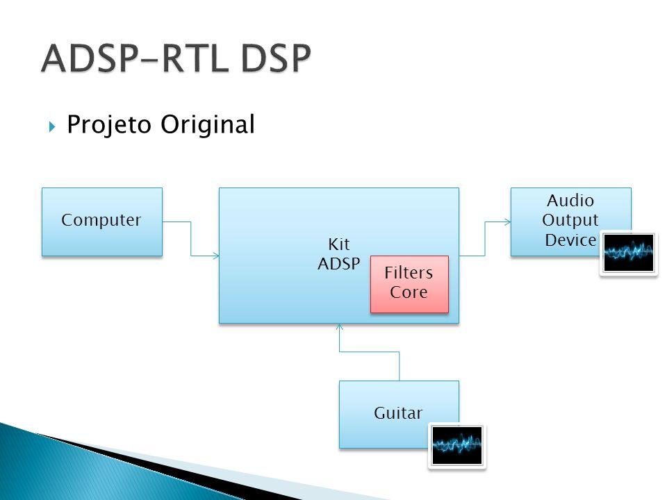 Projeto Modificado Facilitação dos testes Computer and DSP Application Computer and DSP Application Filters Core Filters Core Guitar Audio Output Device Kit DSP Kit DSP