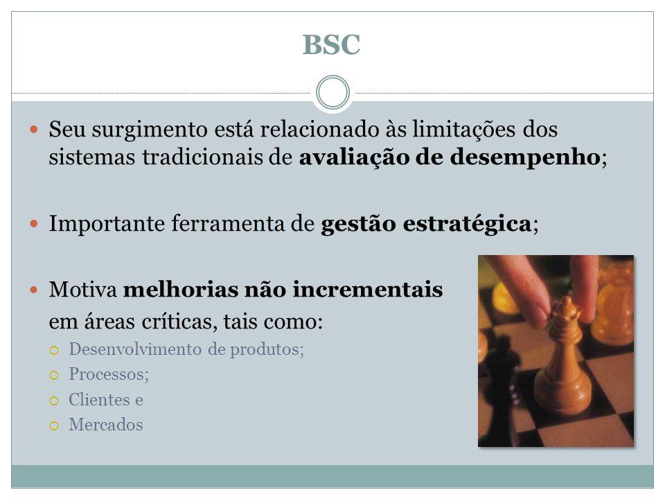 BSC Seu surgimento está relacionado às limitações dos sistemas tradicionais de avaliação de desempenho; Importante ferramenta de gestão estratégica; M