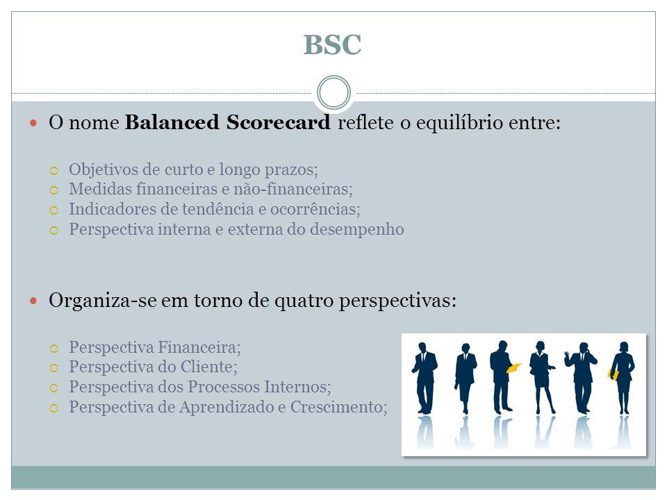 BSC O nome Balanced Scorecard reflete o equilíbrio entre: Objetivos de curto e longo prazos; Medidas financeiras e não-financeiras; Indicadores de ten