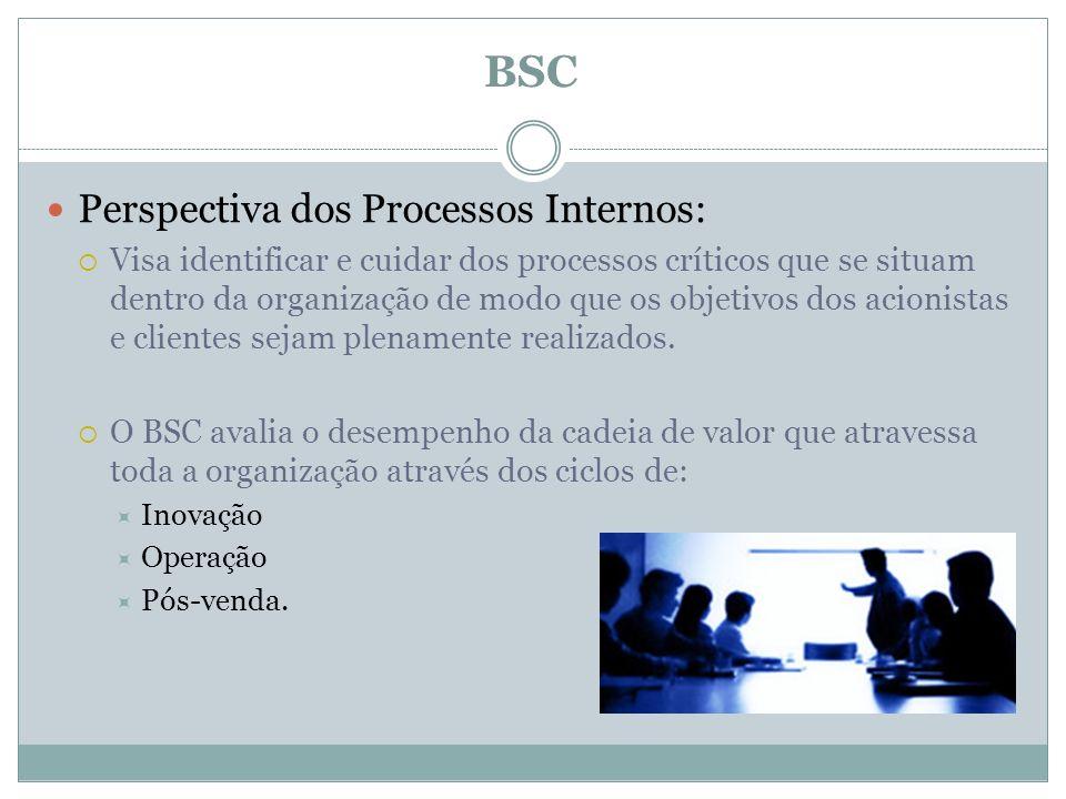 Perspectiva dos Processos Internos: Visa identificar e cuidar dos processos críticos que se situam dentro da organização de modo que os objetivos dos