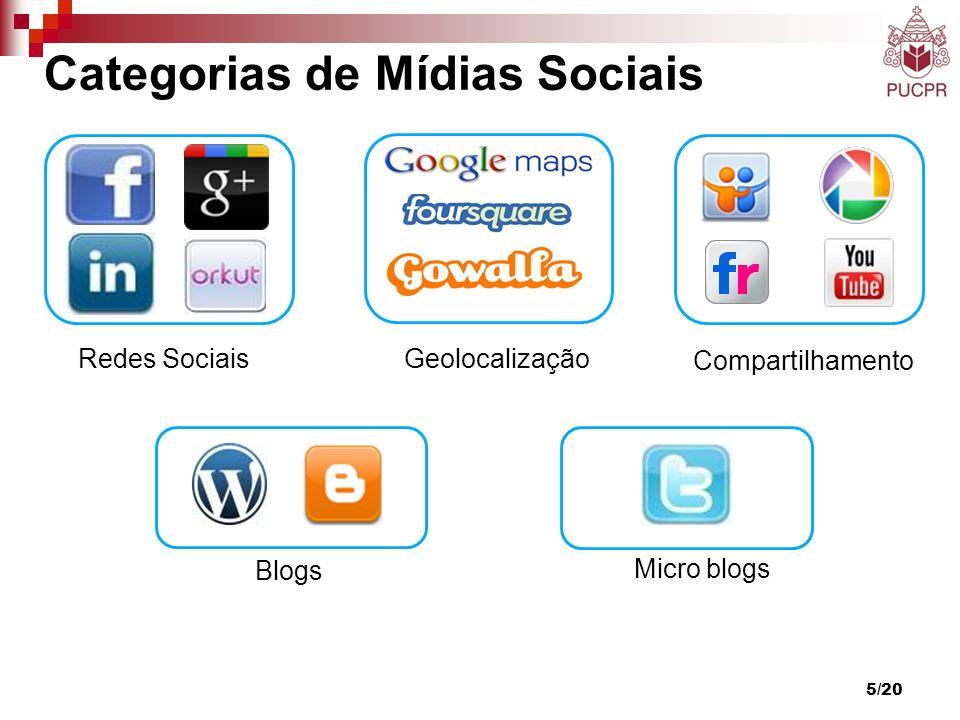 5/20 Categorias de Mídias Sociais Redes SociaisGeolocalização Compartilhamento Blogs Micro blogs