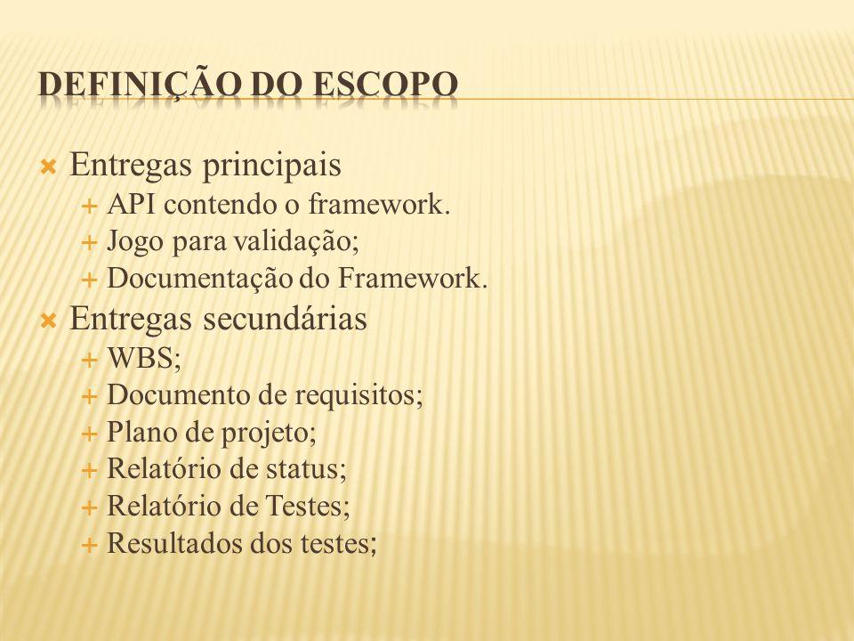 Entregas principais API contendo o framework. Jogo para validação; Documentação do Framework. Entregas secundárias WBS; Documento de requisitos; Plano