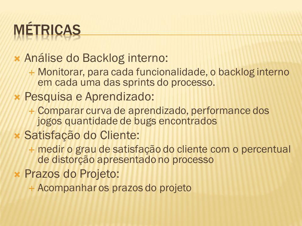 Análise do Backlog interno: Monitorar, para cada funcionalidade, o backlog interno em cada uma das sprints do processo. Pesquisa e Aprendizado: Compar