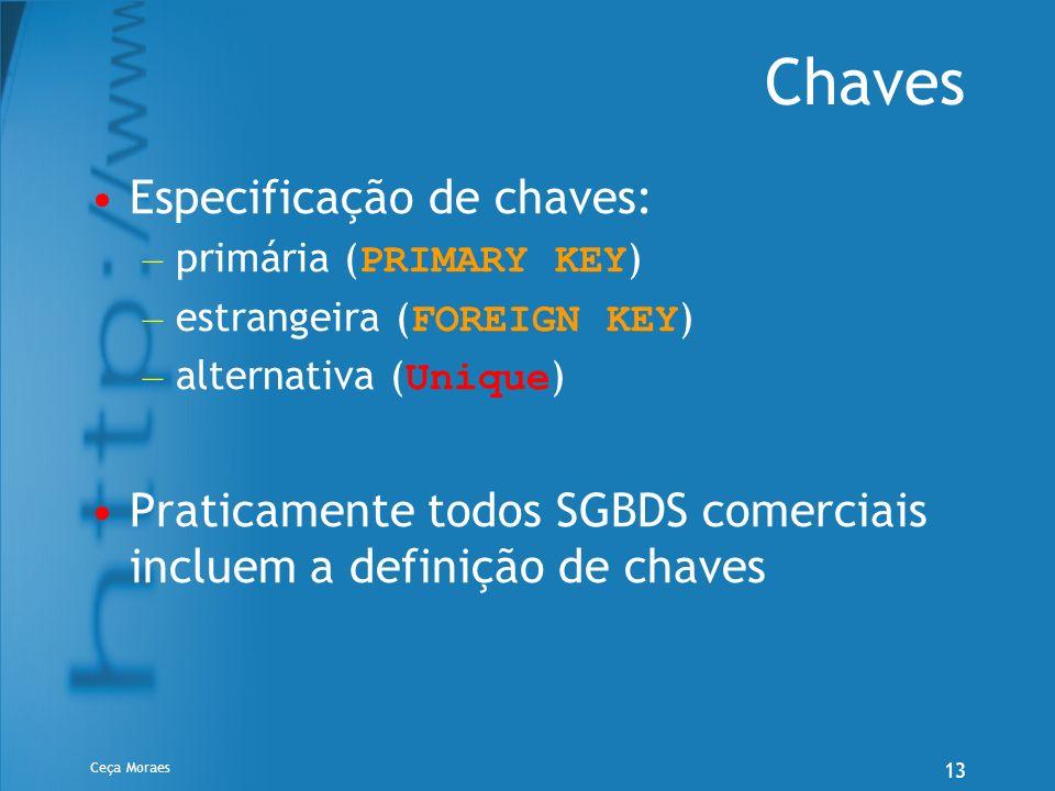 Ceça Moraes 13 Chaves Especificação de chaves: – primária ( PRIMARY KEY ) – estrangeira ( FOREIGN KEY ) – alternativa ( Unique ) Praticamente todos SG