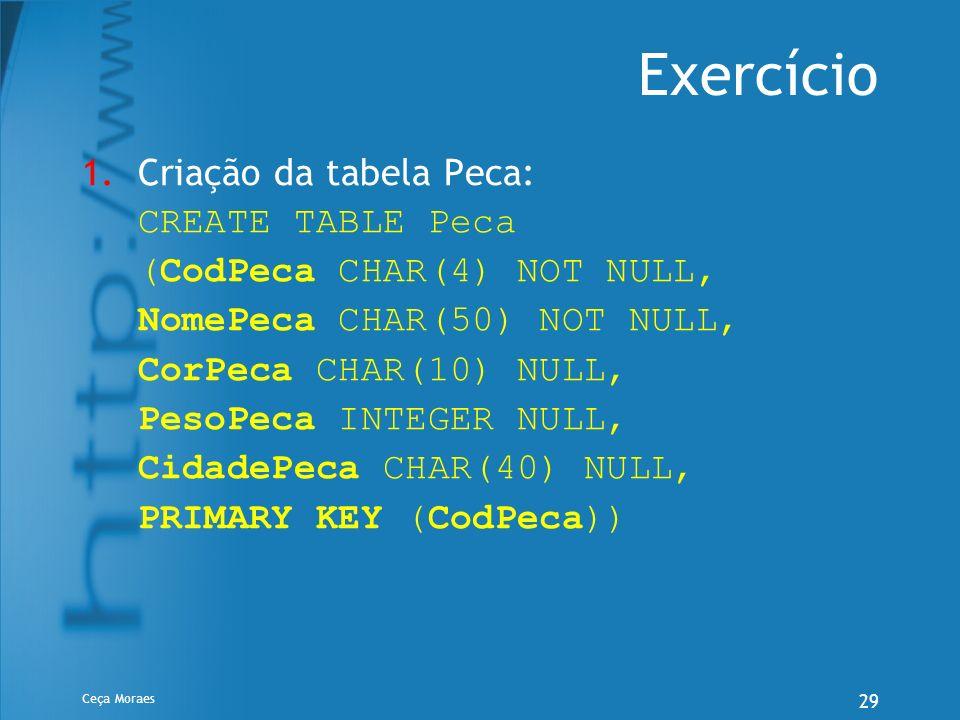 Ceça Moraes 29 Exercício 1.Criação da tabela Peca: CREATE TABLE Peca (CodPeca CHAR(4) NOT NULL, NomePeca CHAR(50) NOT NULL, CorPeca CHAR(10) NULL, Pes