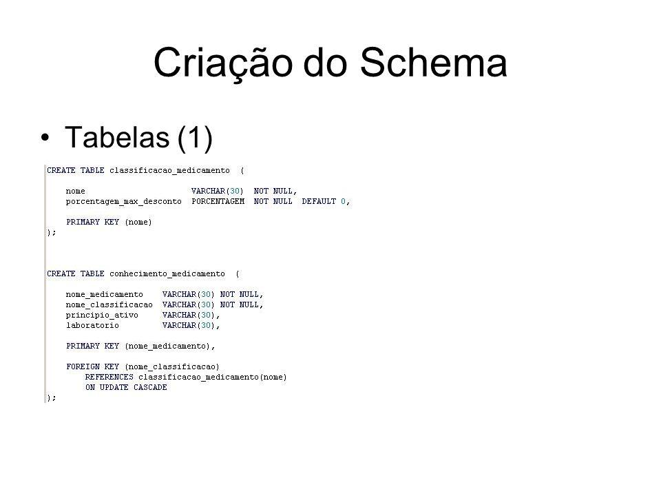 Criação do Schema Tabelas (1)
