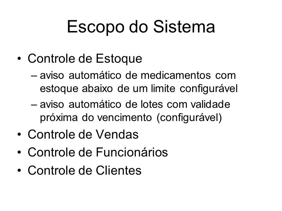 Escopo do Sistema Controle de Estoque –aviso automático de medicamentos com estoque abaixo de um limite configurável –aviso automático de lotes com va