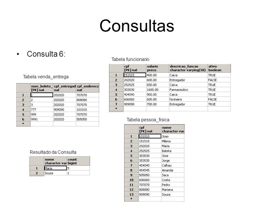 Consultas Consulta 7: Recupere a razão social e o número de lotes devolvidos por ano de cada distribuidor, em ordem decrescente de lotes devolvidos SELECT distribuidor.razao_social, COUNT(*) AS nDevolucoes FROM lote, distribuidor, devolucao_lote WHERE (lote.cnpj_distribuidor = distribuidor.cnpj AND devolucao_lote.codigo_lote = lote.codigo) GROUP BY distribuidor.razao_social ORDER BY COUNT(*) DESC