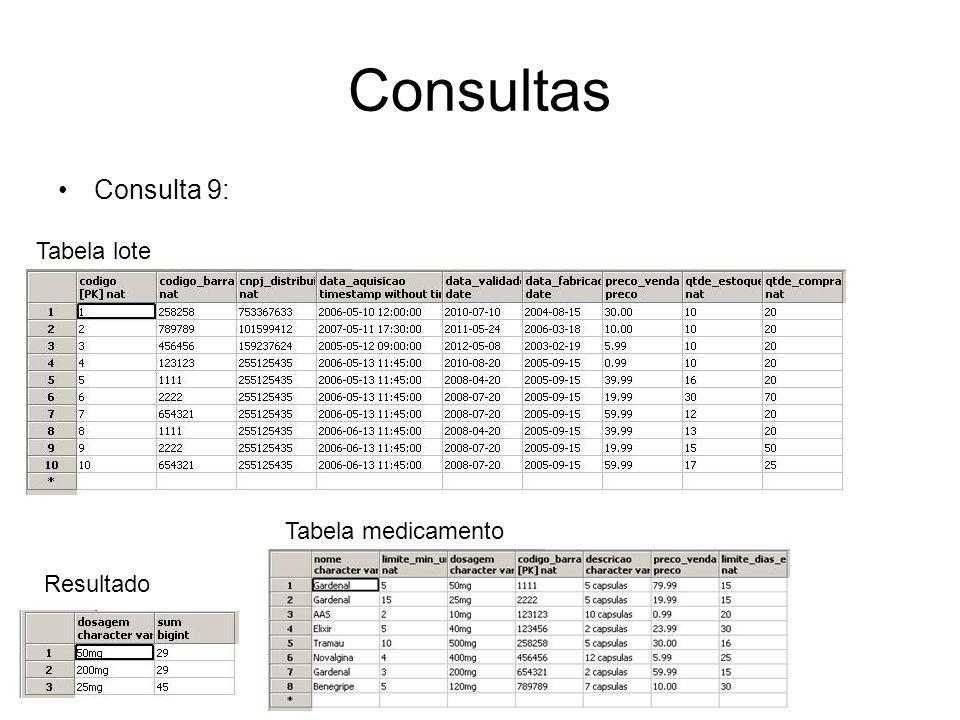 Consultas Consulta 9: Resultado Tabela lote Tabela medicamento