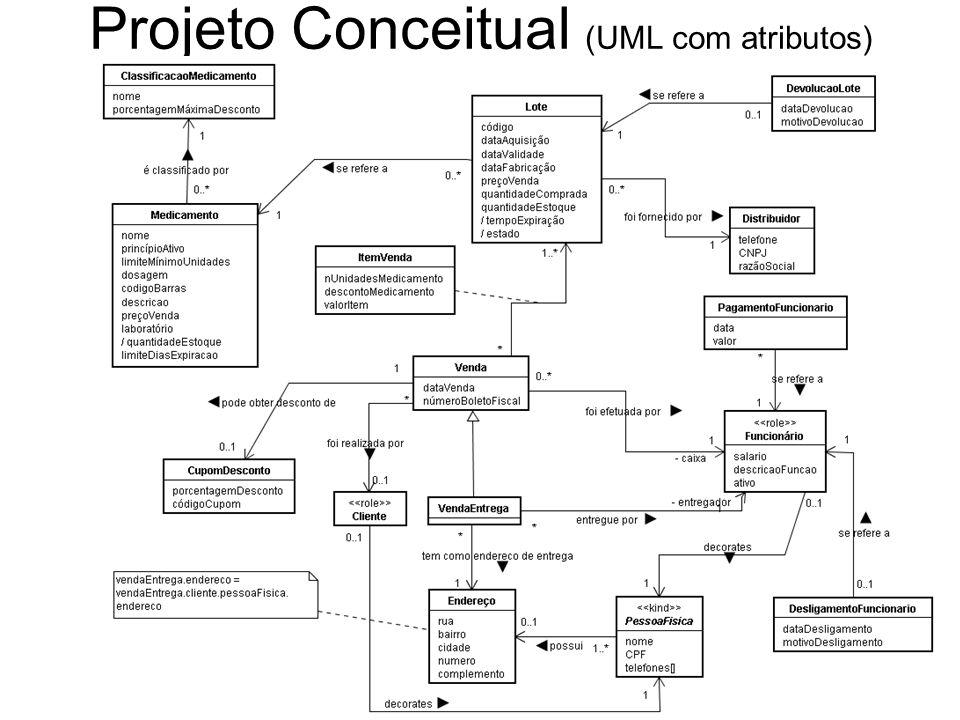 Projeto Conceitual Diagrama de Estados - Lote