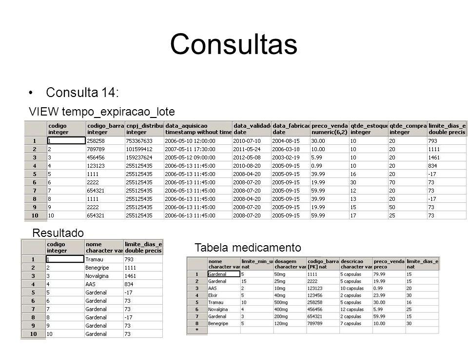 Consultas Consulta 14: VIEW tempo_expiracao_lote Resultado Tabela medicamento