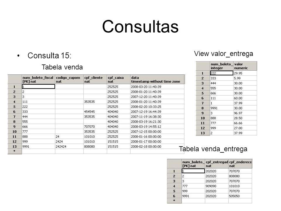 Consultas Consulta 15: Tabela venda Tabela venda_entrega View valor_entrega