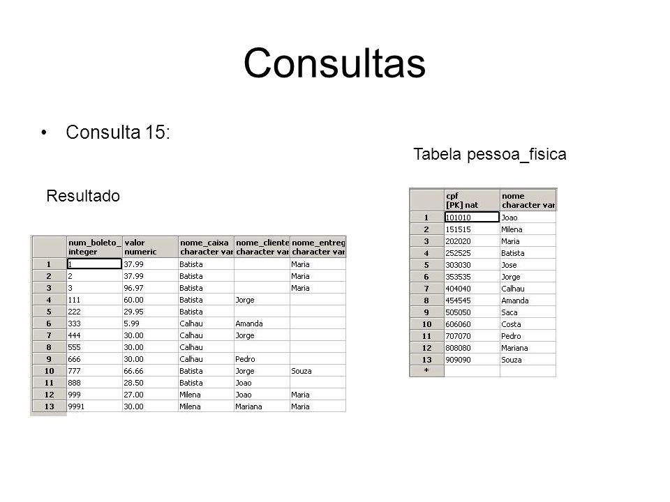 Consultas Consulta 15: Resultado Tabela pessoa_fisica