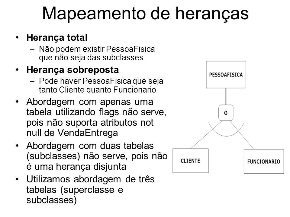 Mapeamento de heranças Herança total –Não podem existir PessoaFisica que não seja das subclasses Herança sobreposta –Pode haver PessoaFisica que seja