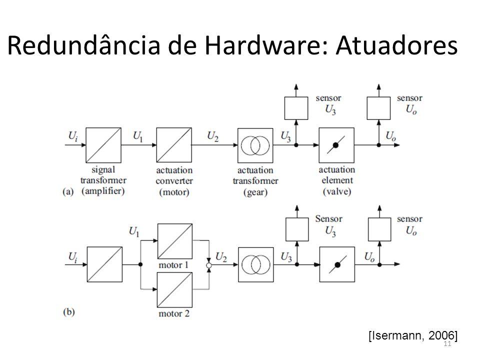 Redundância de Hardware: Atuadores [Isermann, 2006] 11