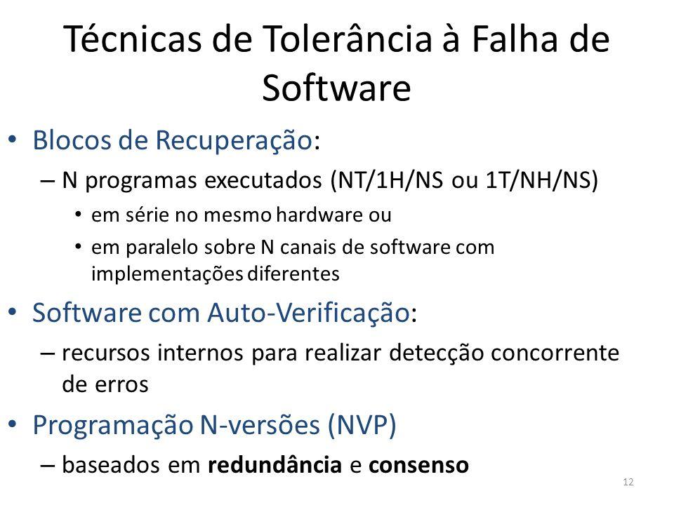 Técnicas de Tolerância à Falha de Software Blocos de Recuperação: – N programas executados (NT/1H/NS ou 1T/NH/NS) em série no mesmo hardware ou em par