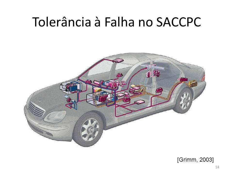 Tolerância à Falha no SACCPC [Grimm, 2003] 14