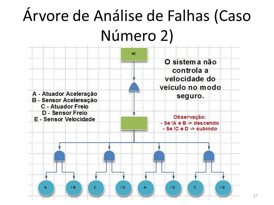 Árvore de Análise de Falhas (Caso Número 2) 17