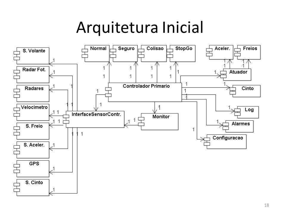 Arquitetura Inicial 18